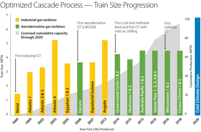 OCP Train Size Capture