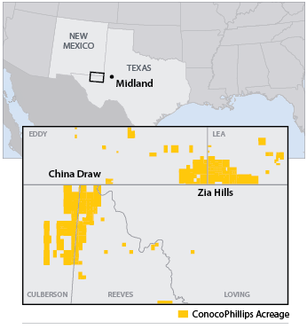 ConocoPhillips in the Permian Basin: Competitive now, poised