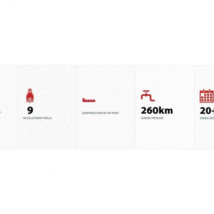 Barossa Project | ConocoPhillips Australia