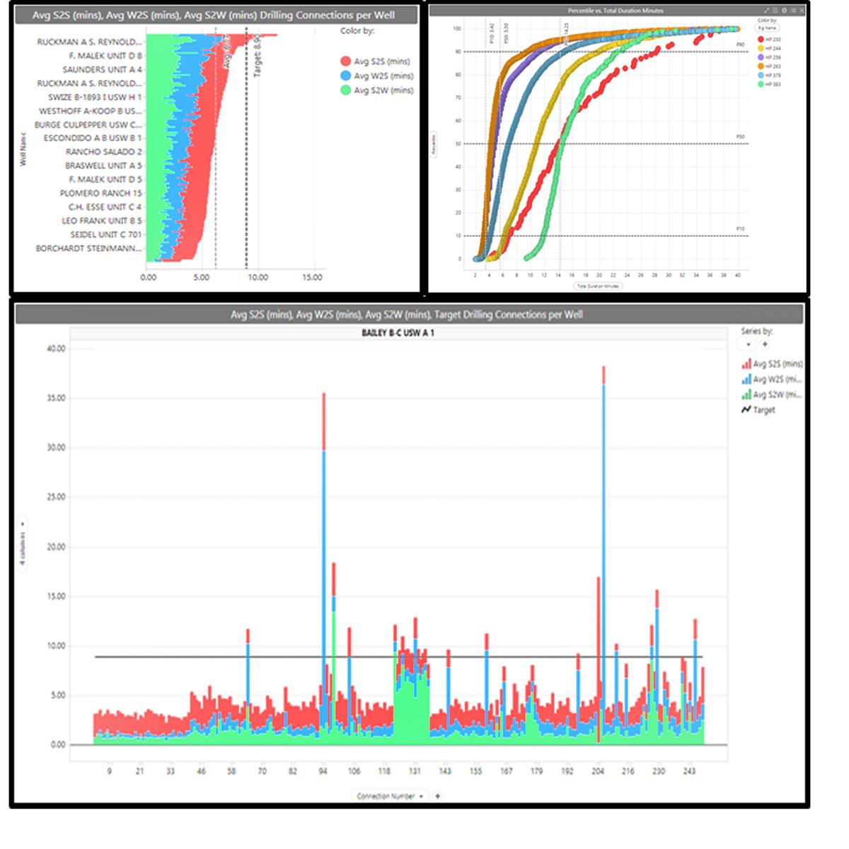data charts montage
