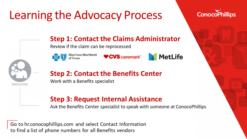 Learning the Advocacy Process graphic
