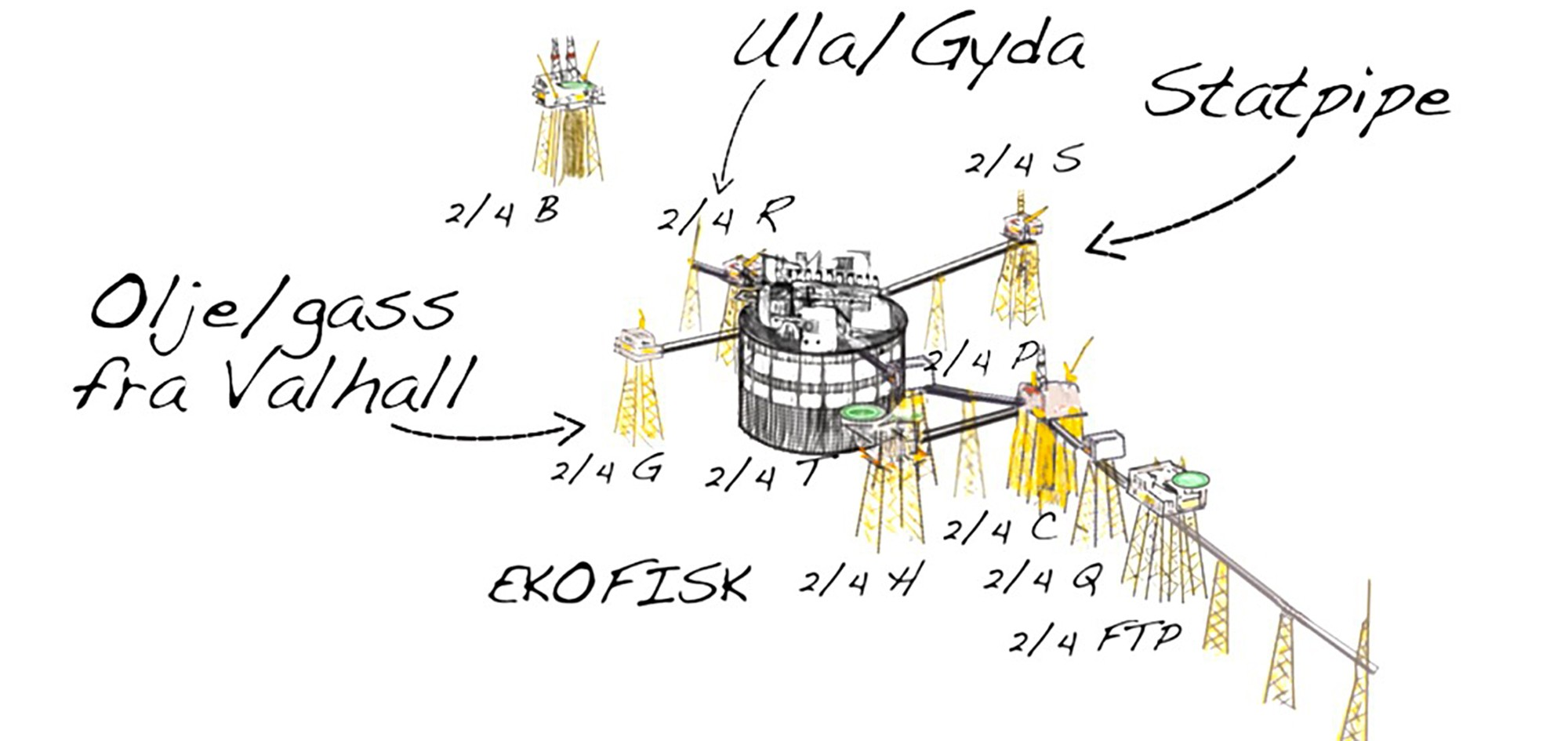 Sketch of Ekofisk platform